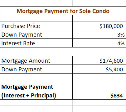 mortgage-payment-sole